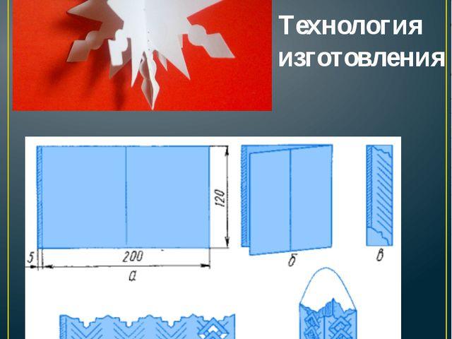 Бумажные украшения Технология изготовления