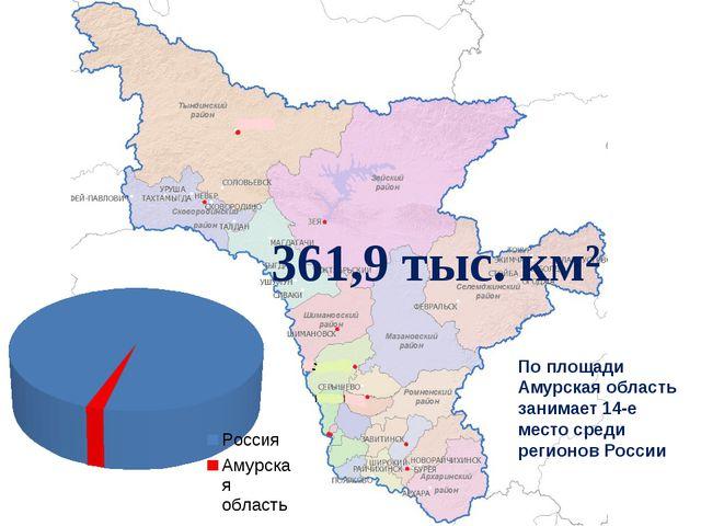 361,9 тыс. км² По площади Амурская область занимает 14-е место среди регионов...