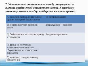 7. Установите соответствие между ситуациями и видами юридической ответственно
