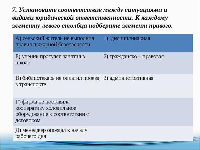 7. Установите соответствие между ситуациями и видами юридической ответственно...