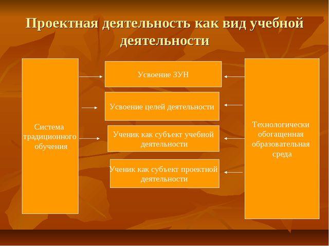 Проектная деятельность как вид учебной деятельности Система традиционного обу...