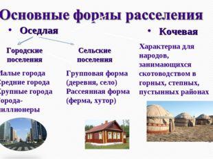 Малые города Средние города Крупные города Города-миллионеры Групповая форма