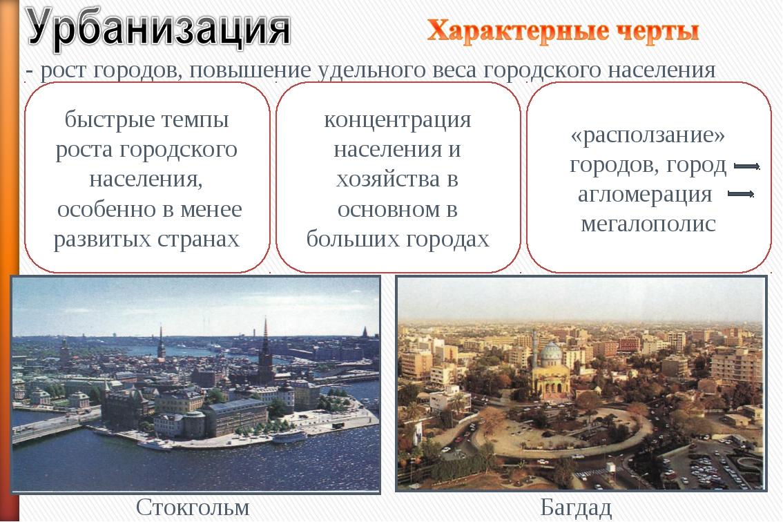 Стокгольм Багдад - рост городов, повышение удельного веса городского населени...