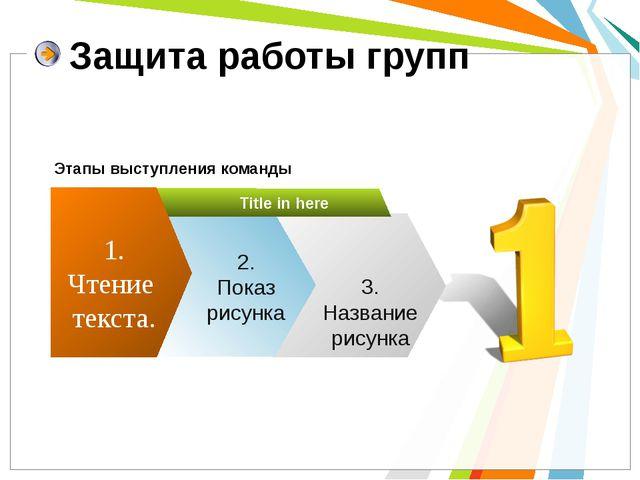 Защита работы групп 1. Чтение текста. Title in here 3. Название рисунка Этапы...