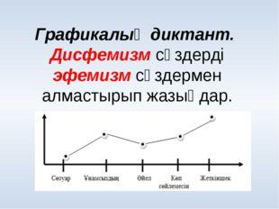 7. «Кейіпкерлер» стратегиясы. Мақсаты: Кейіпкерлер бейнесін кесте арқылы жина