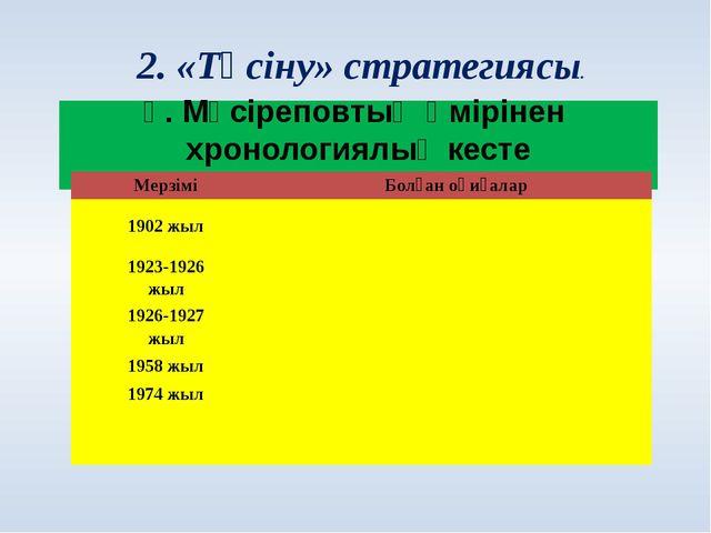 Ғ. Мүсіреповтың өмірінен хронологиялық кесте 2. «Түсіну» стратегиясы. Мерзім...