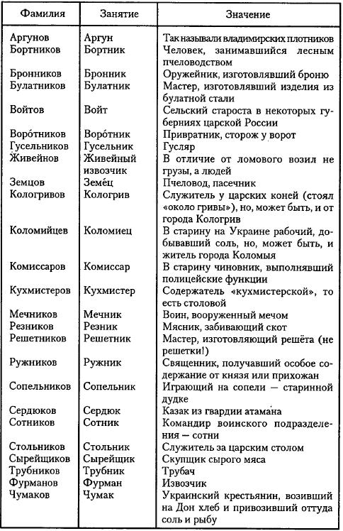 http://thelib.ru/books/00/14/37/00143784/_11.png