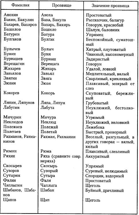 http://thelib.ru/books/00/14/37/00143784/_08.png