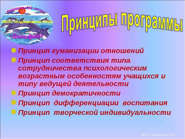 Принцип гуманизации отношений Принцип соответствия типа сотрудничества психо...