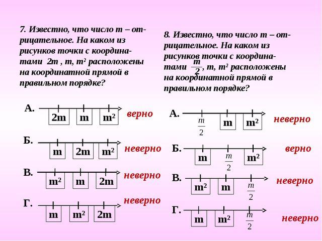 7. Известно, что число m – от- рицательное. На каком из рисунков точки с коор...