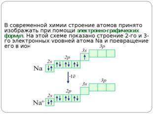 В современной химии строение атомов принято изображать при помощи электронно-