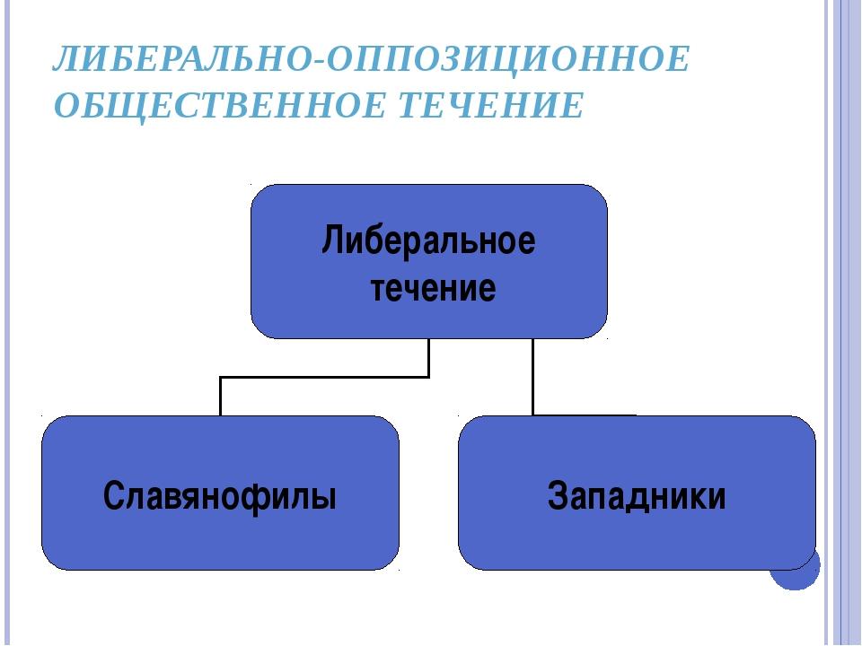 ЛИБЕРАЛЬНО-ОППОЗИЦИОННОЕ ОБЩЕСТВЕННОЕ ТЕЧЕНИЕ