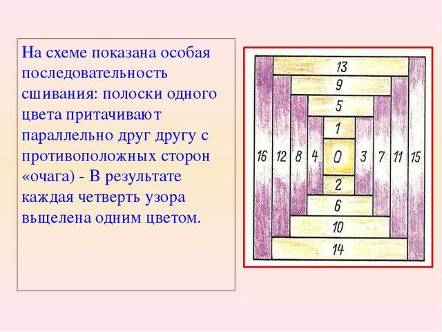 На схеме показана особая последовательность сшивания: полоски одного цвета пр...