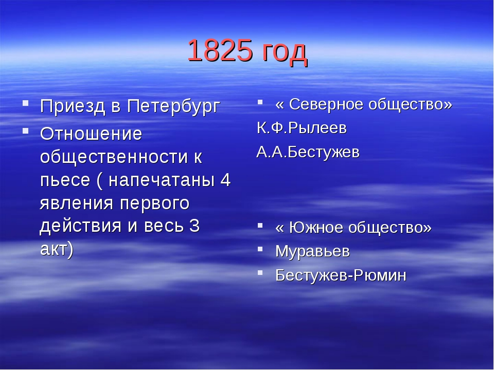 1825 год Приезд в Петербург Отношение общественности к пьесе ( напечатаны 4 я...