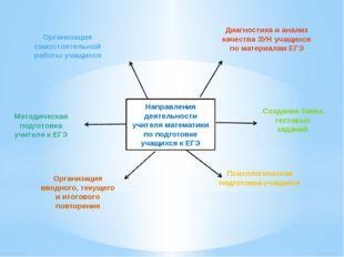 Направления деятельности учителя математики по подготовке учащихся к ЕГЭ Орга