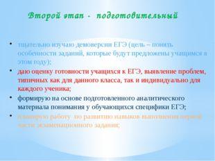 Второй этап - подготовительный тщательно изучаю демоверсии ЕГЭ (цель – понять