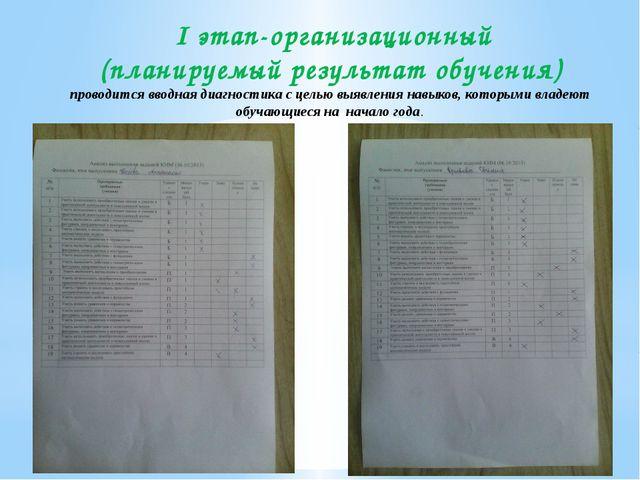 I этап-организационный (планируемый результат обучения) проводится вводная д...