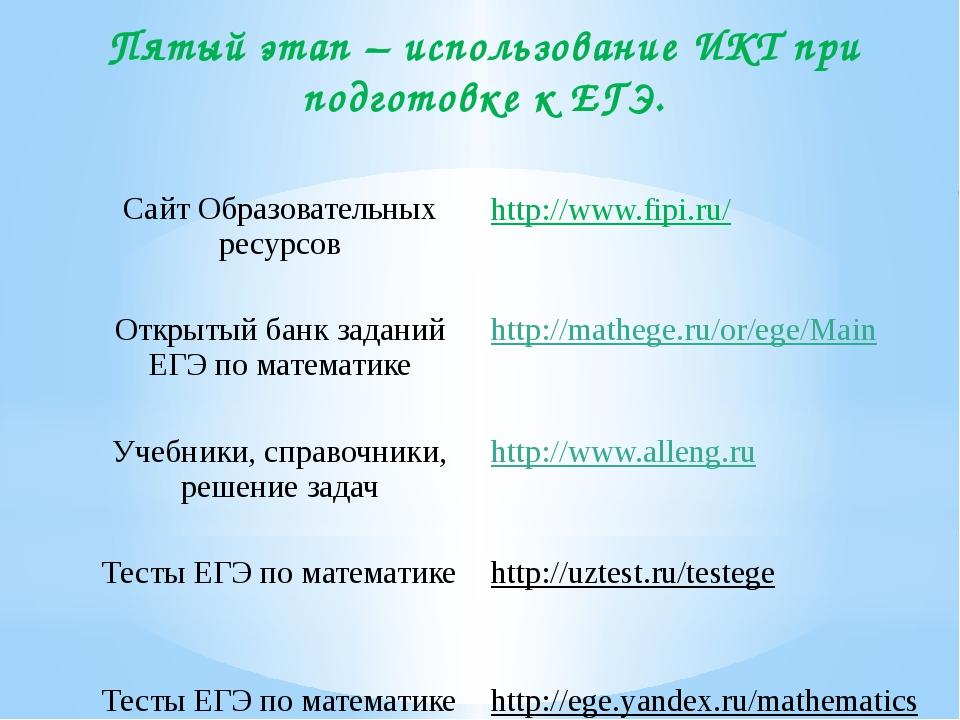 Пятый этап – использование ИКТ при подготовке к ЕГЭ. Сайт Образовательных рес...