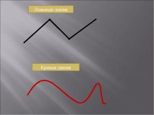 Ломаная линия Кривая линия