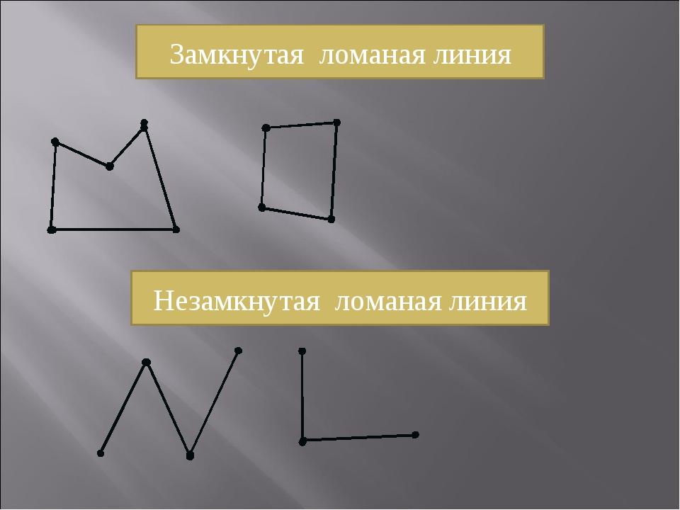 Незамкнутая ломаная линия Замкнутая ломаная линия