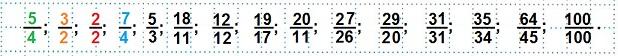 http://www.mathematics-repetition.com/wp-content/uploads/2012/07/neprav-drobi.jpg