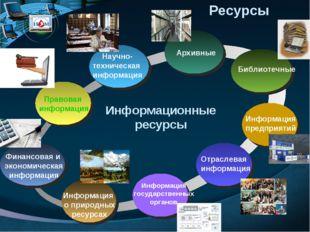 Библиотечные Информация государственных органов Информационные ресурсы Ресурс