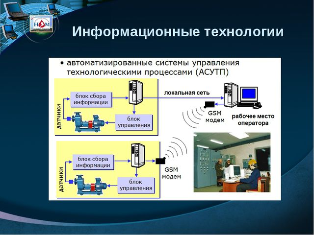 Информационные технологии Лебедев Г.С. ЦНИИ организации и информатизации здра...
