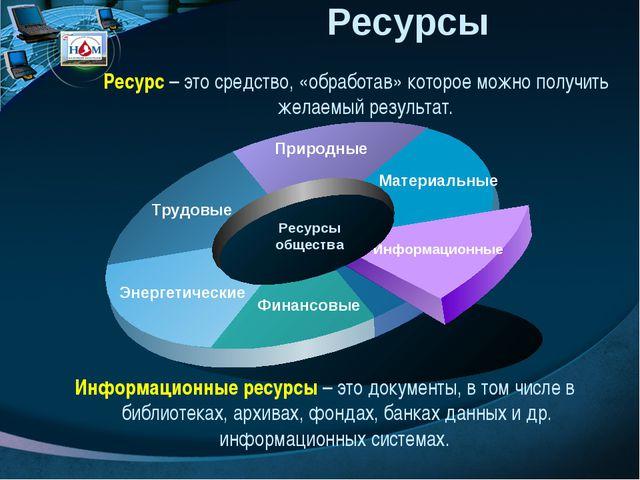 Трудовые Природные Материальные Информационные Финансовые Энергетические Ресу...