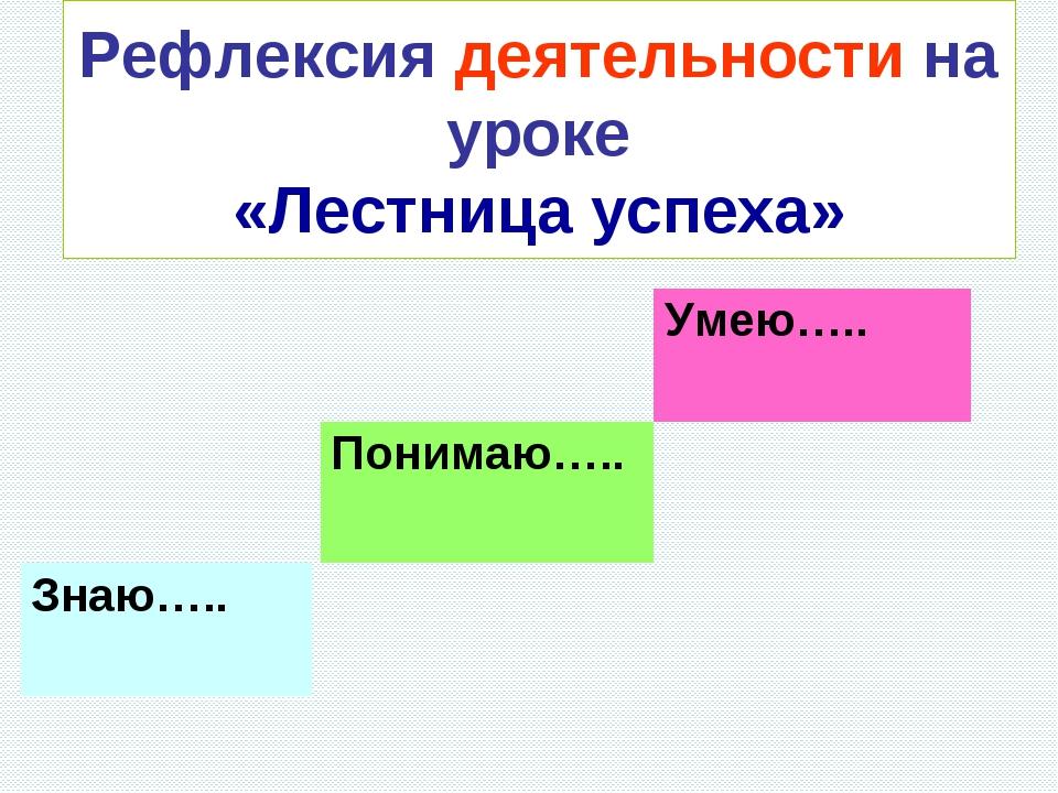 Рефлексия деятельности на уроке «Лестница успеха» Знаю….. Понимаю….. Умею…..
