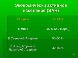 * Экономически активное население (ЭАН) Регионы% ЭАН В мире45 % (2,7 млрд.)
