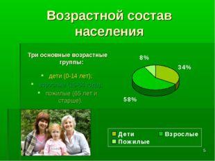 * Возрастной состав населения Три основные возрастные группы: дети (0-14 лет)
