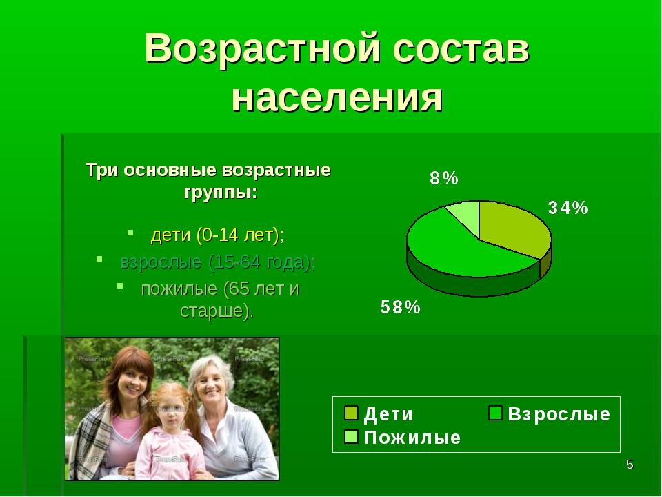 * Возрастной состав населения Три основные возрастные группы: дети (0-14 лет)...