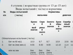 4 ступень ( возрастная группа от 13 до 15 лет) Виды испытаний ( тесты) и норм