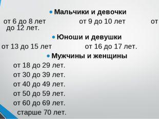 Мальчики и девочки от 6 до 8 лет от 9 до 10 лет от 11 до 12 лет. Юноши и дев
