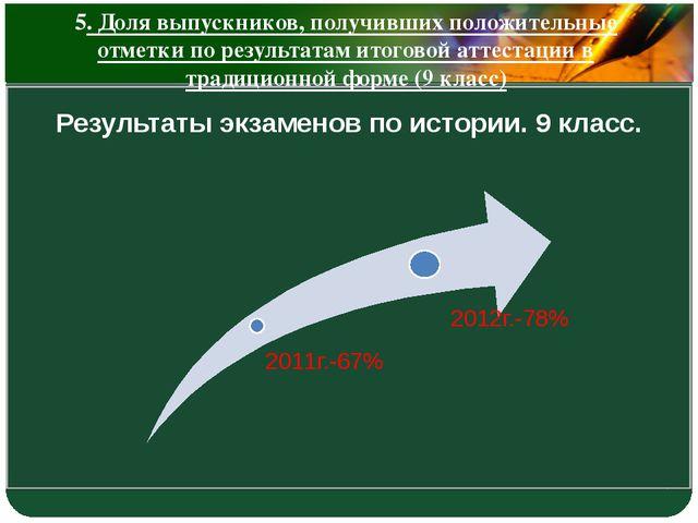 5. Доля выпускников, получивших положительные отметки по результатам итоговой...