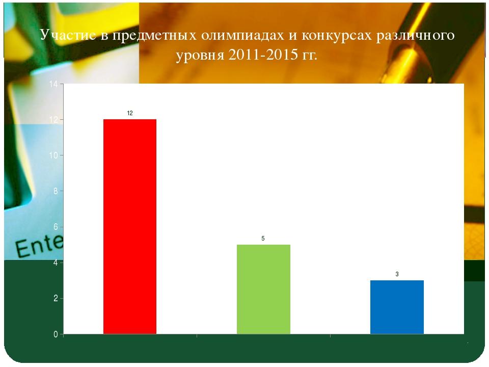 Участие в предметных олимпиадах и конкурсах различного уровня 2011-2015 гг....