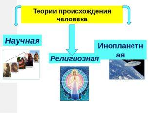 Инопланетная Теории происхождения человека Научная Религиозная