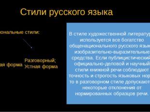 Стили русского языка Функциональные стили: Книжный; Письменная форма Разговор