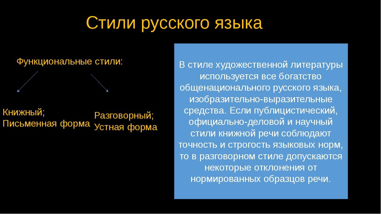 Стили русского языка Функциональные стили: Книжный; Письменная форма Разговор...
