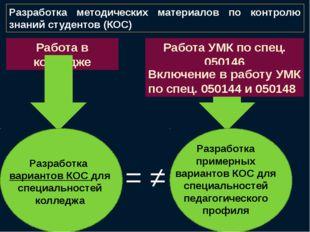 Разработка методических материалов по контролю знаний студентов (КОС) Работа