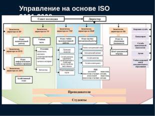 Управление на основе ISO 9001:2008