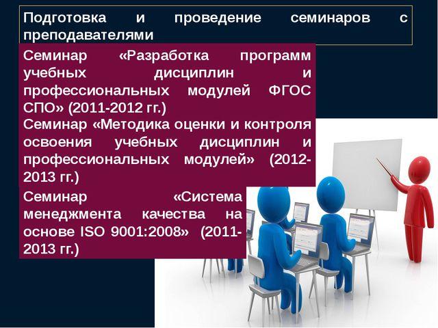 Подготовка и проведение семинаров с преподавателями Семинар «Методика оценки...