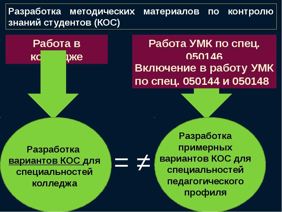 Разработка методических материалов по контролю знаний студентов (КОС) Работа...