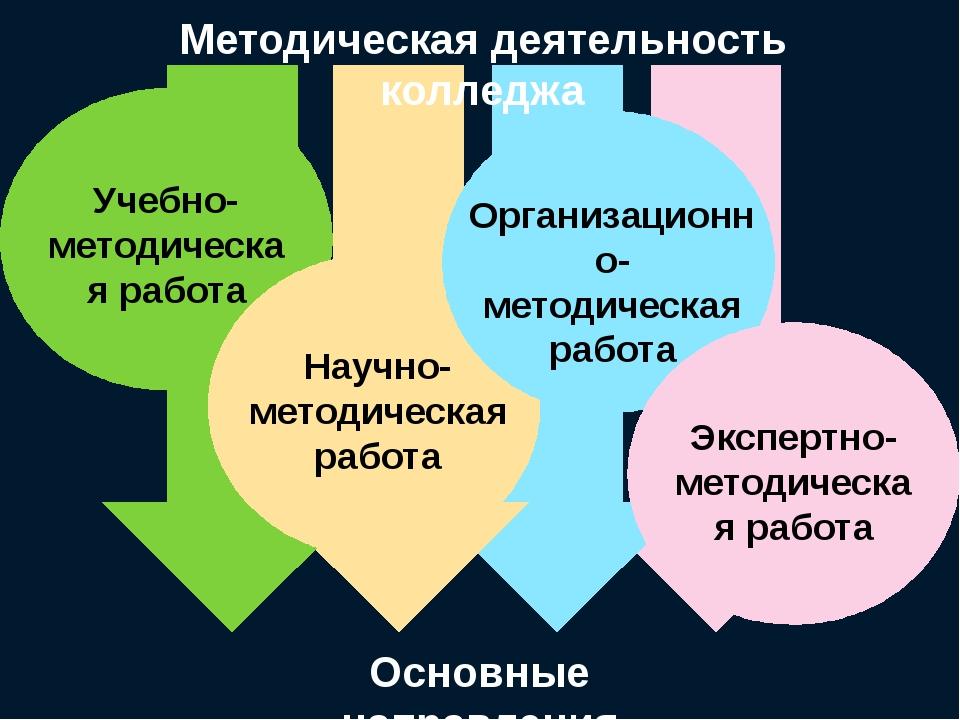Методическая деятельность колледжа Основные направления Учебно-методическая...