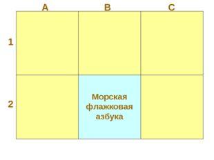 А В С 1 2 Морская флажковая азбука