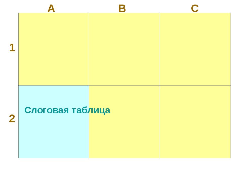 А В С 1 2 Слоговая таблица