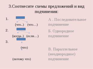 3.Соотнесите схемы предложений и вид подчинения: 1. (что..) (что…) 2. (когда.