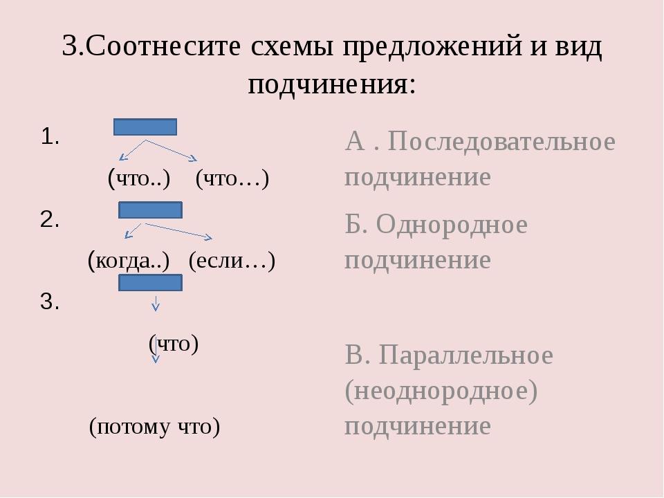 3.Соотнесите схемы предложений и вид подчинения: 1. (что..) (что…) 2. (когда....