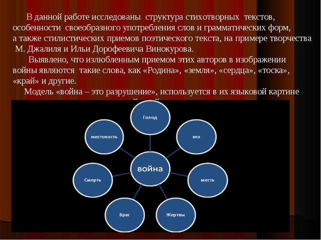 В данной работе исследованы структура стихотворных текстов, особенности свое...