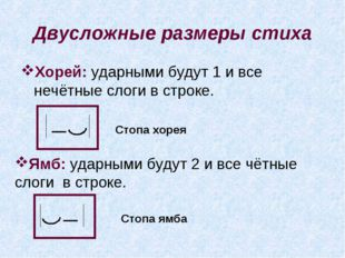 Двусложные размеры стиха Хорей: ударными будут 1 и все нечётные слоги в строк